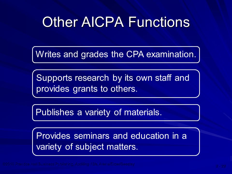 ©2010 Prentice Hall Business Publishing, Auditing 13/e, Arens/Elder/Beasley 2 - 22 Other AICPA Functions Supports research by its own staff and provid