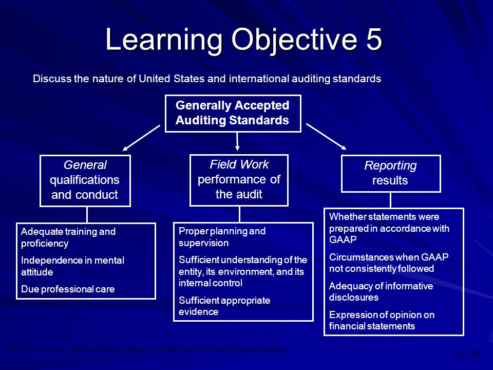 ©2010 Prentice Hall Business Publishing, Auditing 13/e, Arens/Elder/Beasley 2 - 23 Learning Objective 5 Discuss the nature of United States and intern