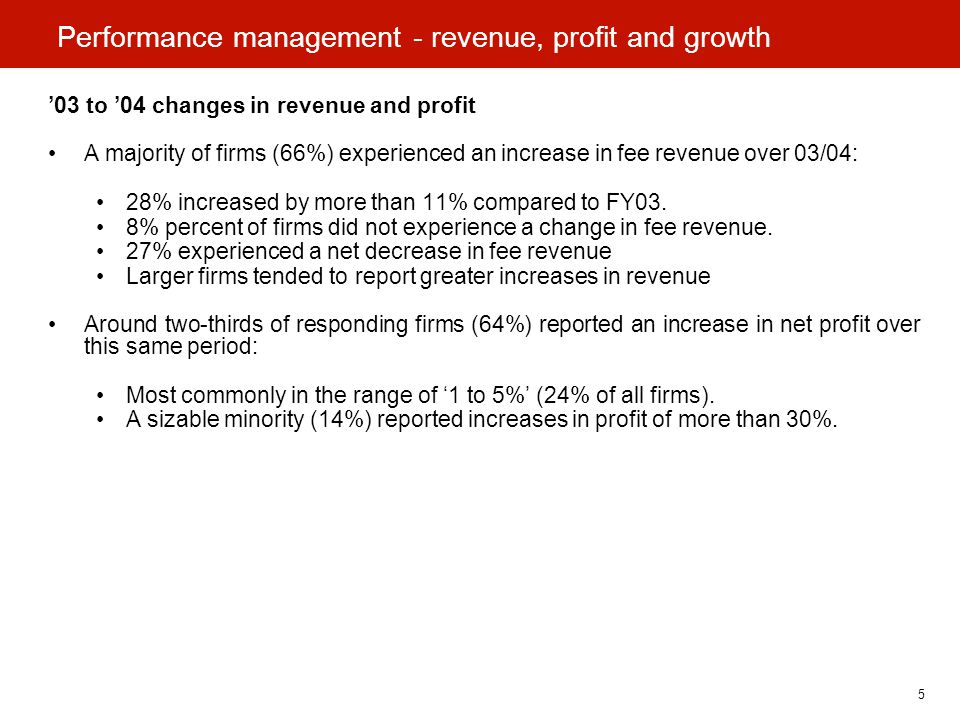 5 Performance management - revenue, profit and growth '03 to '04 changes in revenue and profit A majority of firms (66%) experienced an increase in fee revenue over 03/04: 28% increased by more than 11% compared to FY03.