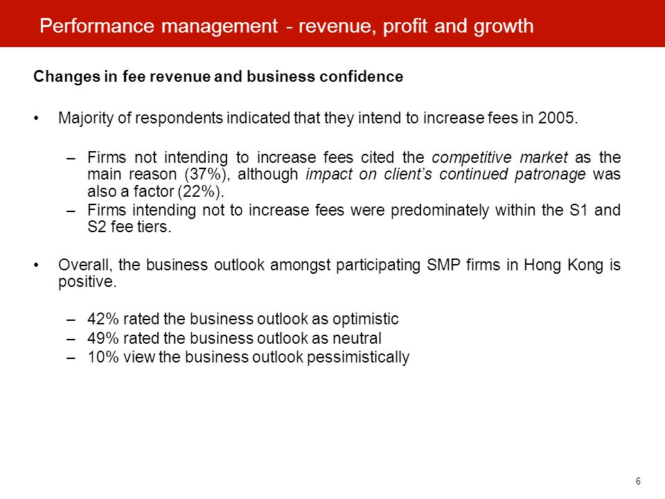 6 Performance management - revenue, profit and growth Changes in fee revenue and business confidence Majority of respondents indicated that they intend to increase fees in 2005.