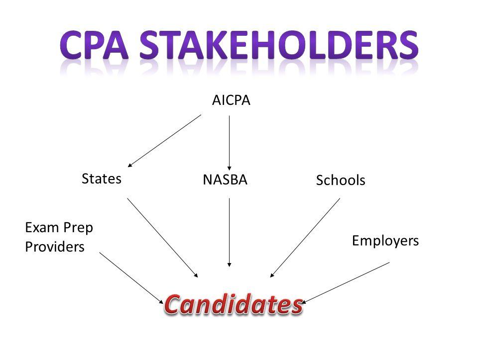 IMA Schools Exam Prep Providers Employers