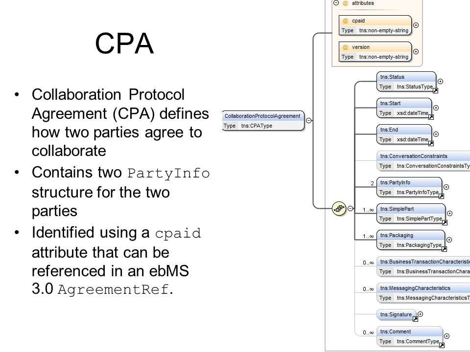 CPA Collaboration Protocol Agreement (CPA) defines how two parties agree to collaborate Contains two PartyInfo structure for the two parties Identifie