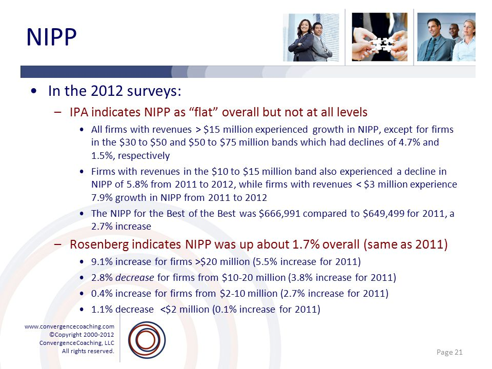 """www.convergencecoaching.com ©Copyright 2000-2012 ConvergenceCoaching, LLC All rights reserved. NIPP In the 2012 surveys: –IPA indicates NIPP as """"flat"""""""