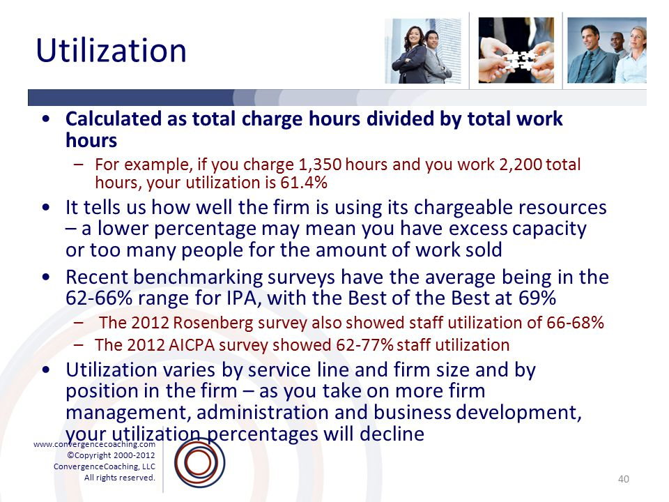 www.convergencecoaching.com ©Copyright 2000-2012 ConvergenceCoaching, LLC All rights reserved. Utilization Calculated as total charge hours divided by