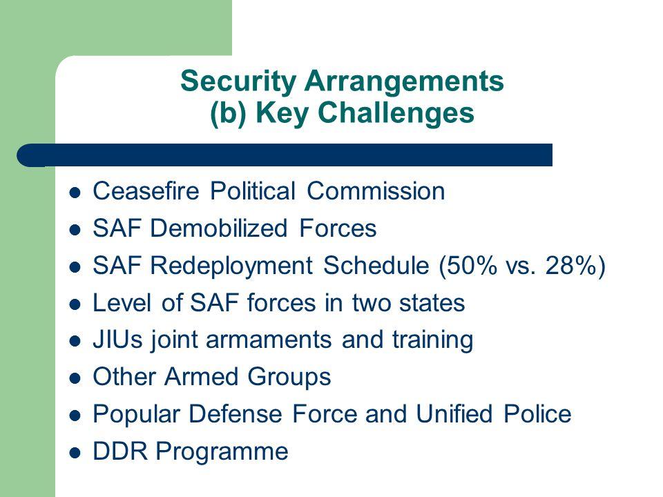 Security Arrangements (b) Key Challenges Ceasefire Political Commission SAF Demobilized Forces SAF Redeployment Schedule (50% vs.