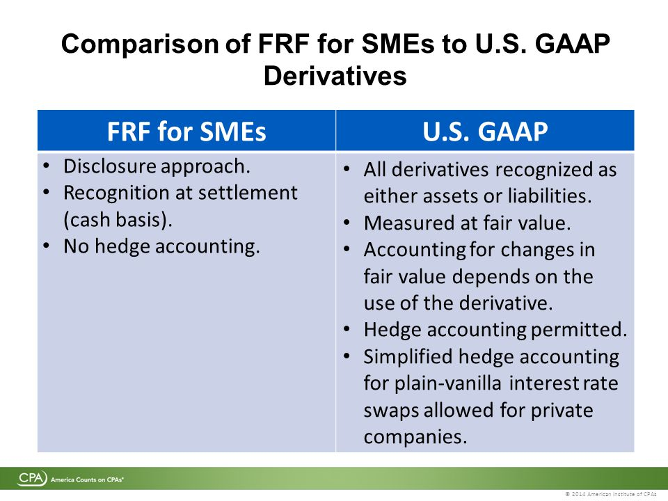 © 2014 American Institute of CPAs Comparison of FRF for SMEs to U.S.