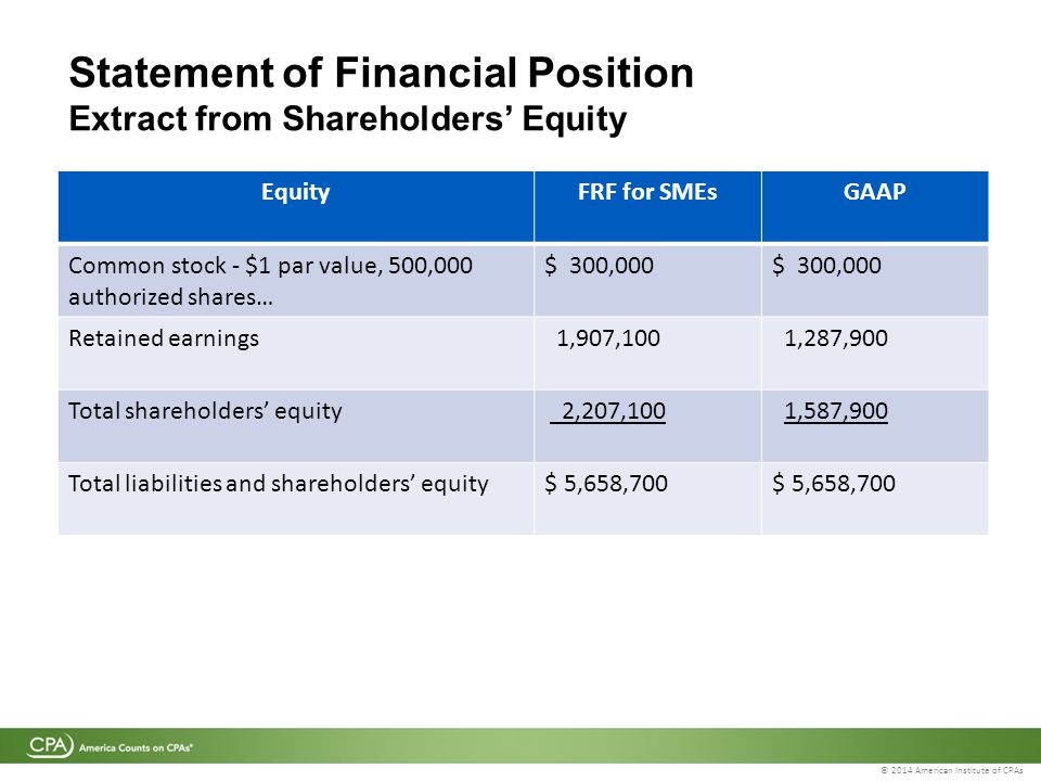 © 2014 American Institute of CPAs Statement of Financial Position Extract from Shareholders' Equity EquityFRF for SMEsGAAP Common stock - $1 par value