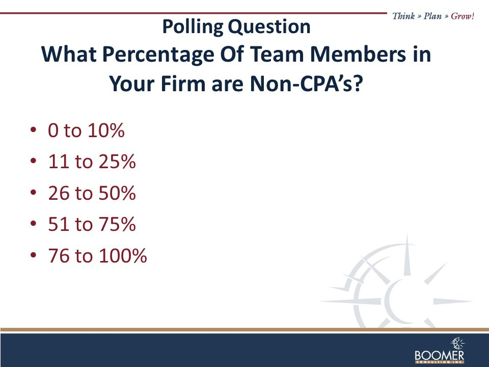 Polling Question What Percentage Of Team Members in Your Firm are Non-CPA's.