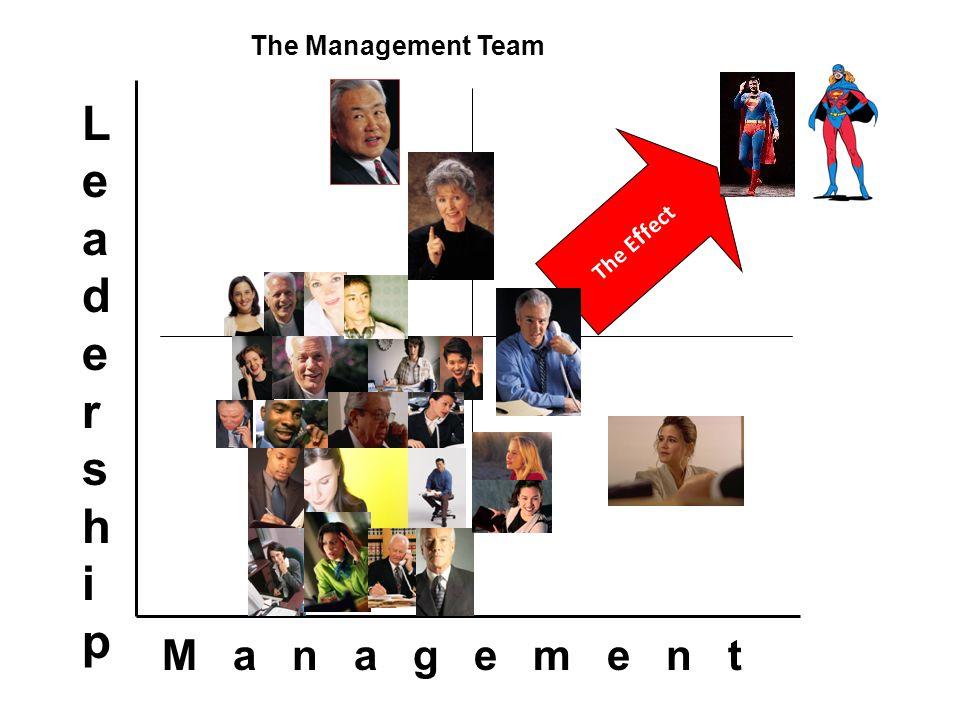 The E f fect LeadershipLeadership M a n a g e m e n t The Management Team