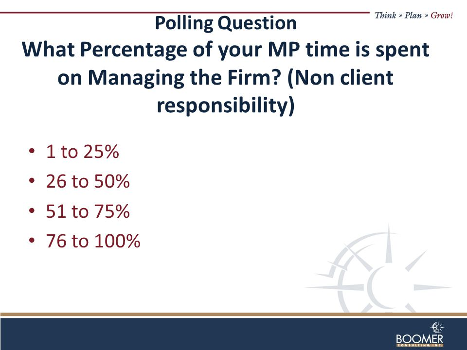 Polling Question What Percentage of your MP time is spent on Managing the Firm.