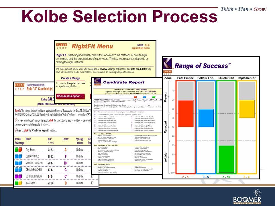 45 Kolbe Selection Process