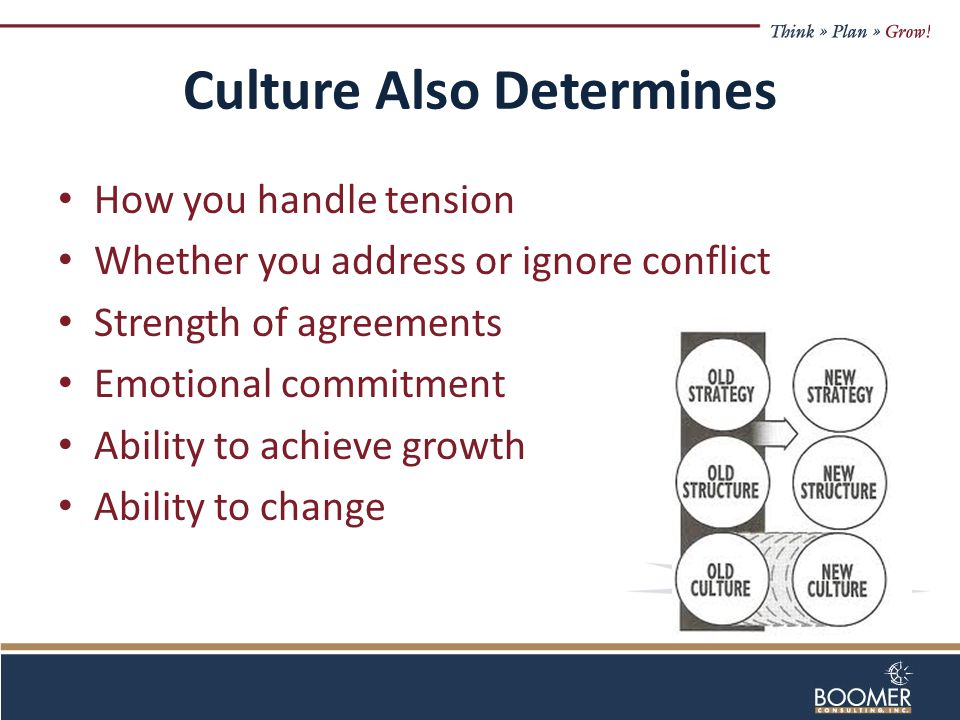 Culture Also Determines How you handle tension Whether you address or ignore conflict Strength of agreements Emotional commitment Ability to achieve growth Ability to change