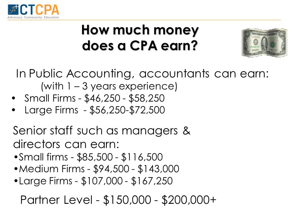 How much money does a CPA earn.