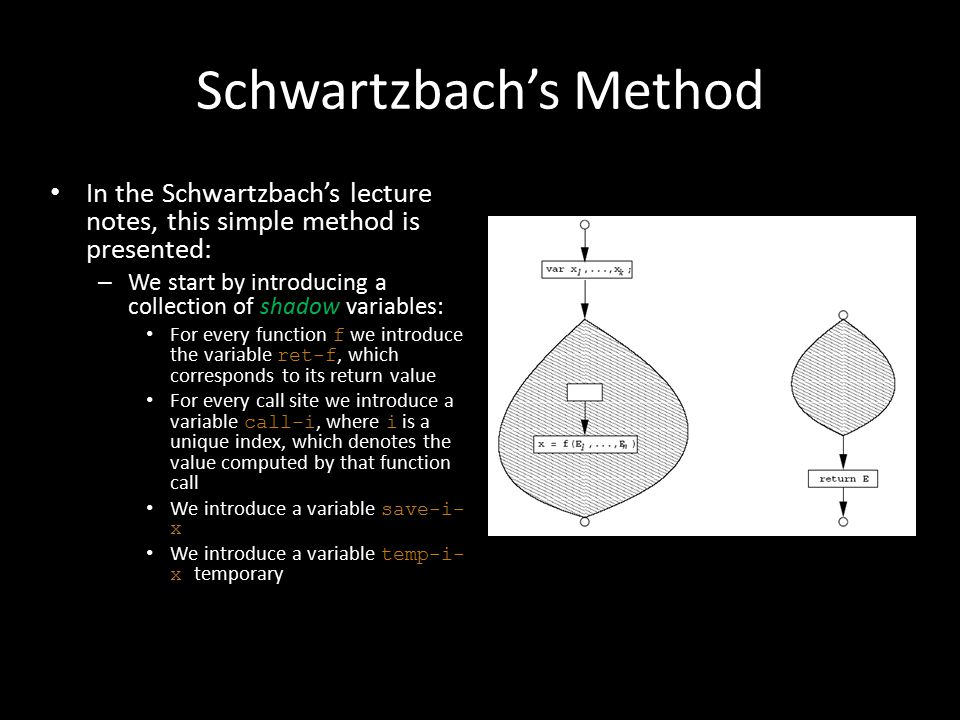 Schwartzbach's Method In the Schwartzbach's lecture notes, this simple method is presented: – We start by introducing a collection of shadow variables: For every function f we introduce the variable ret-f, which corresponds to its return value For every call site we introduce a variable call-i, where i is a unique index, which denotes the value computed by that function call We introduce a variable save-i- x We introduce a variable temp-i- x temporary