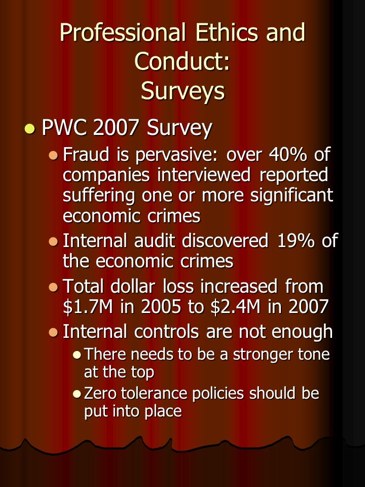 Professional Ethics and Conduct: Surveys PWC 2007 Survey PWC 2007 Survey Fraud is pervasive: over 40% of companies interviewed reported suffering one