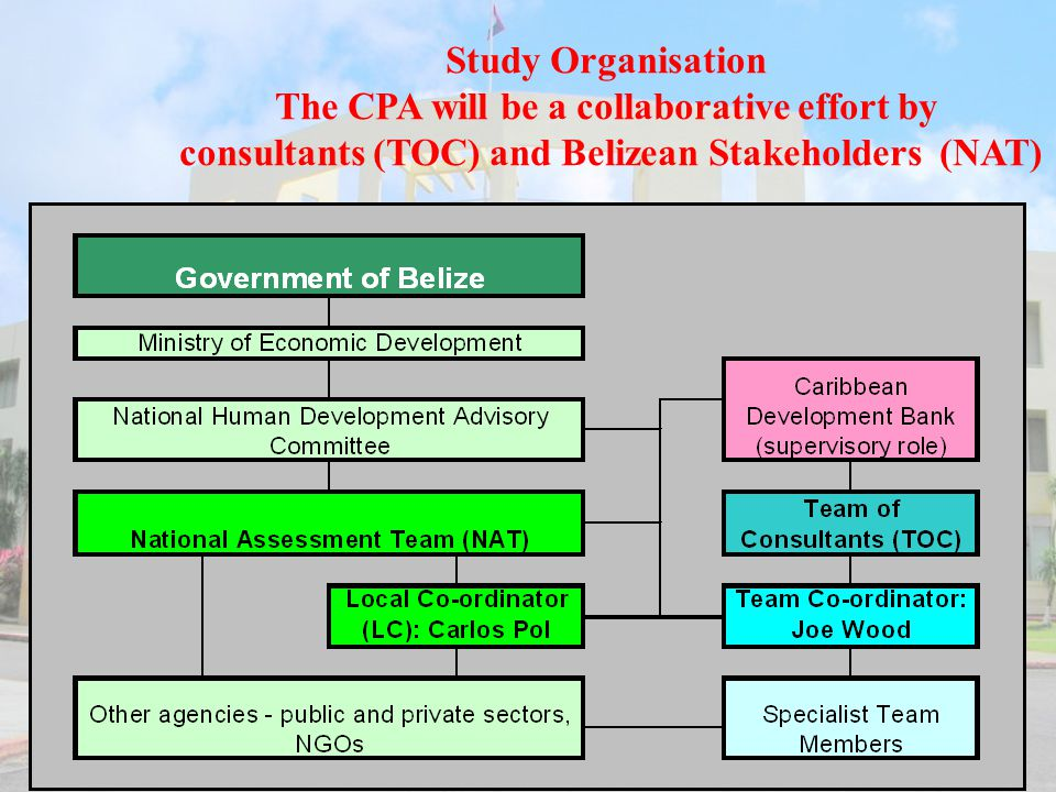 Study Organisation The CPA will be a collaborative effort by consultants (TOC) and Belizean Stakeholders (NAT)