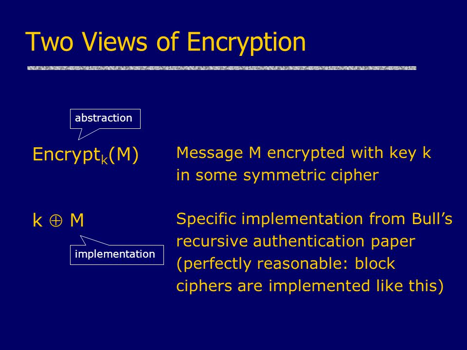 Two Views of Encryption Encrypt k (M) Message M encrypted with key k in some symmetric cipher abstraction k  M Specific implementation from Bull's recursive authentication paper (perfectly reasonable: block ciphers are implemented like this) implementation