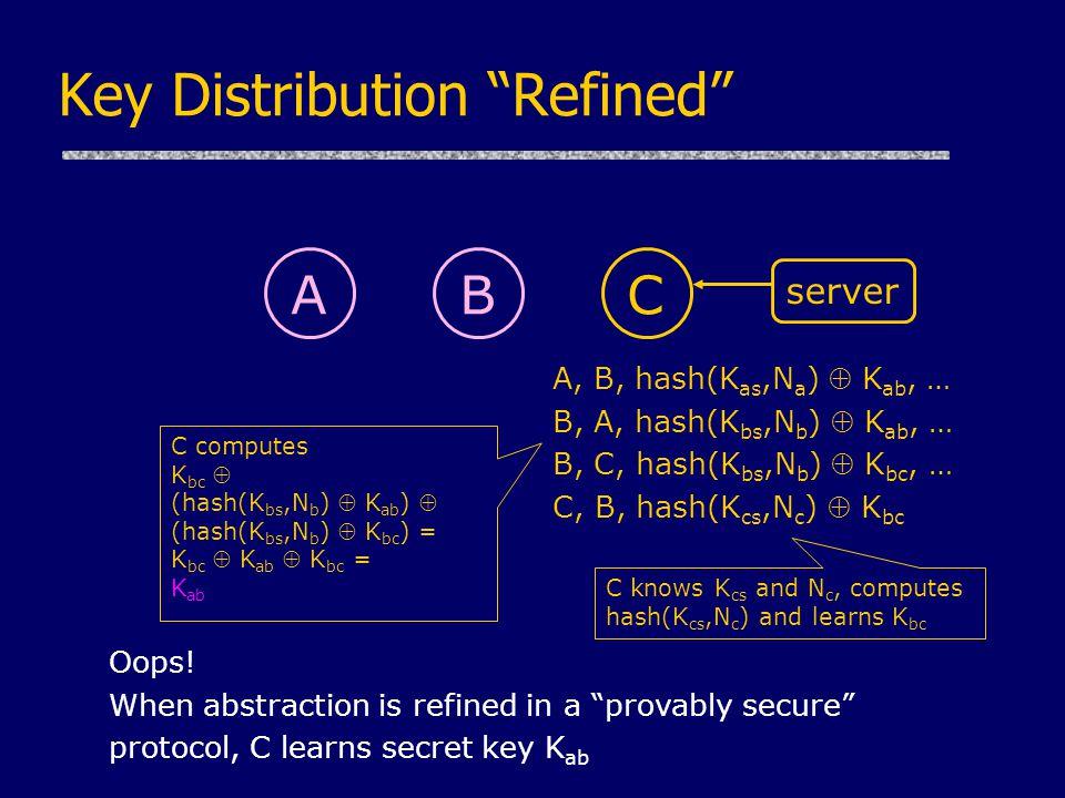 Key Distribution Refined A server A, B, hash(K as,N a )  K ab, … B, A, hash(K bs,N b )  K ab, … B, C, hash(K bs,N b )  K bc, … C, B, hash(K cs,N c )  K bc BC C knows K cs and N c, computes hash(K cs,N c ) and learns K bc C computes K bc  (hash(K bs,N b )  K ab )  (hash(K bs,N b )  K bc ) = K bc  K ab  K bc = K ab Oops.