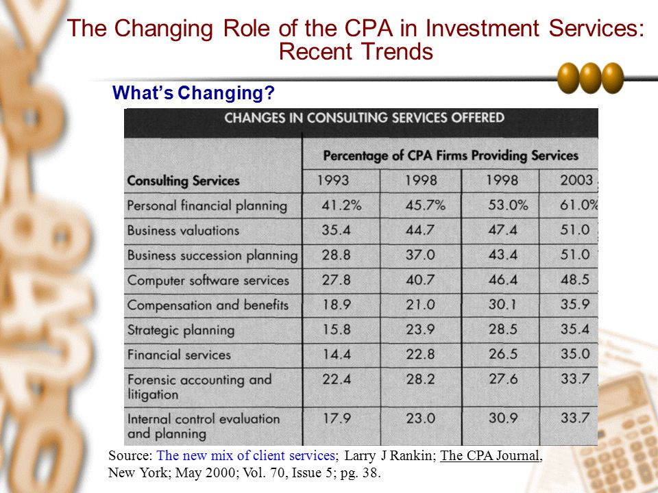 "The Changing Role of the CPA in Investment Services: Recent Trends What's Changing? ""With so many consumers using packaged software programs to prepar"