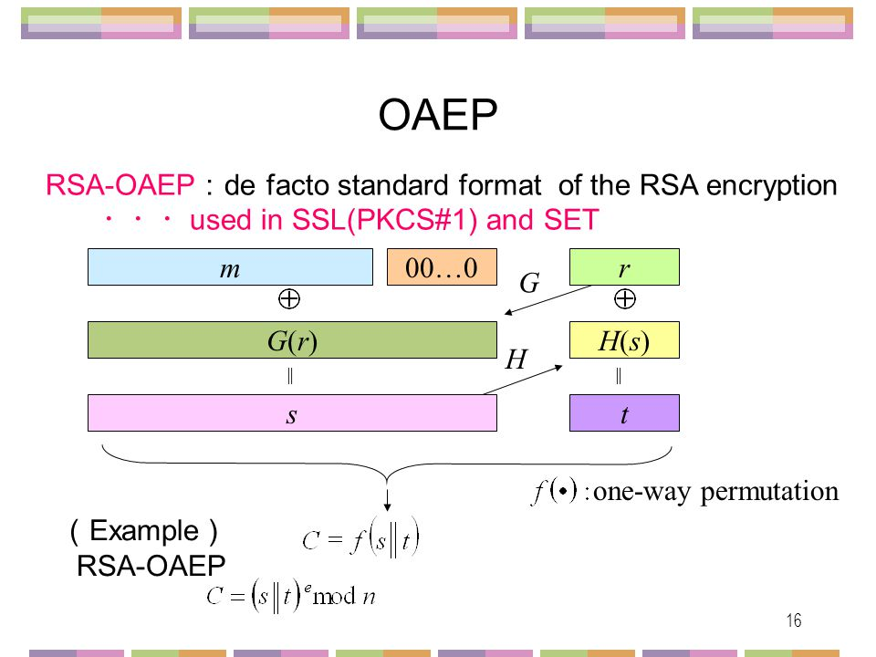 17 Security of OAEP (FOPS 2001) OAEP is IND-CCA2 secure under the partial-domain one-wayness assumption in the random oracle model.