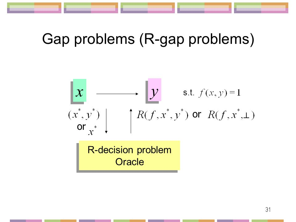 32 Duality of Gap and Decision problems R-gap problem of f is tractable ⇒ inverting problem of f = R-decision problem of f R-decision problem of is tractable ⇒ inverting problem of f = R-gap problem of f (e.g., f : RSA function; ) reducible to each other