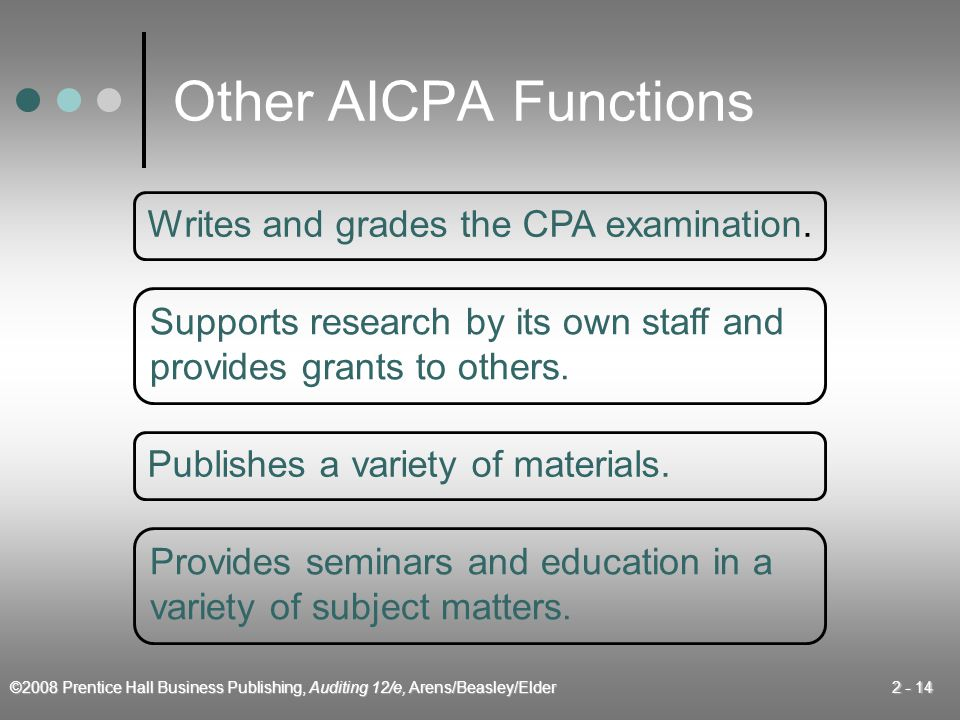 ©2008 Prentice Hall Business Publishing, Auditing 12/e, Arens/Beasley/Elder 2 - 14 Other AICPA Functions Supports research by its own staff and provides grants to others.