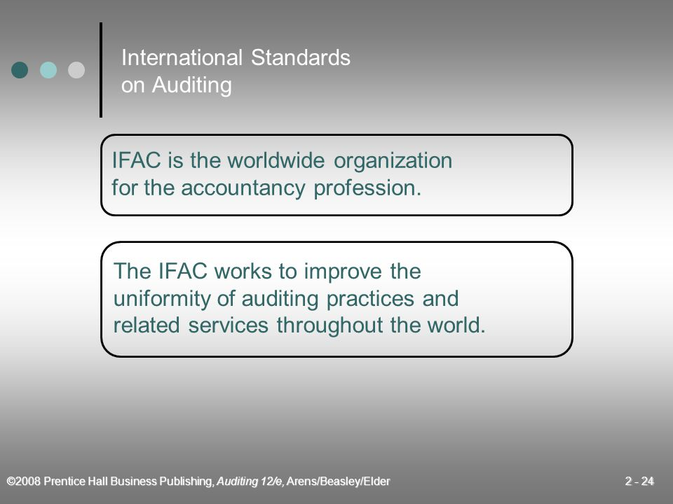 ©2008 Prentice Hall Business Publishing, Auditing 12/e, Arens/Beasley/Elder 2 - 24 International Standards on Auditing IFAC is the worldwide organizat