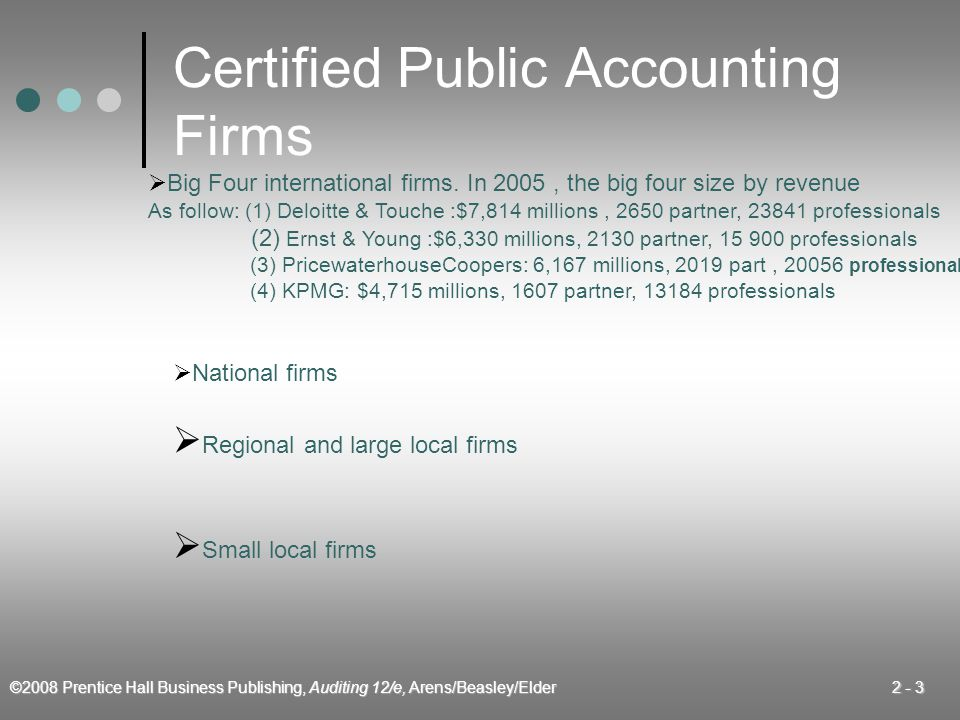©2008 Prentice Hall Business Publishing, Auditing 12/e, Arens/Beasley/Elder 2 - 3 Certified Public Accounting Firms  Big Four international firms. In