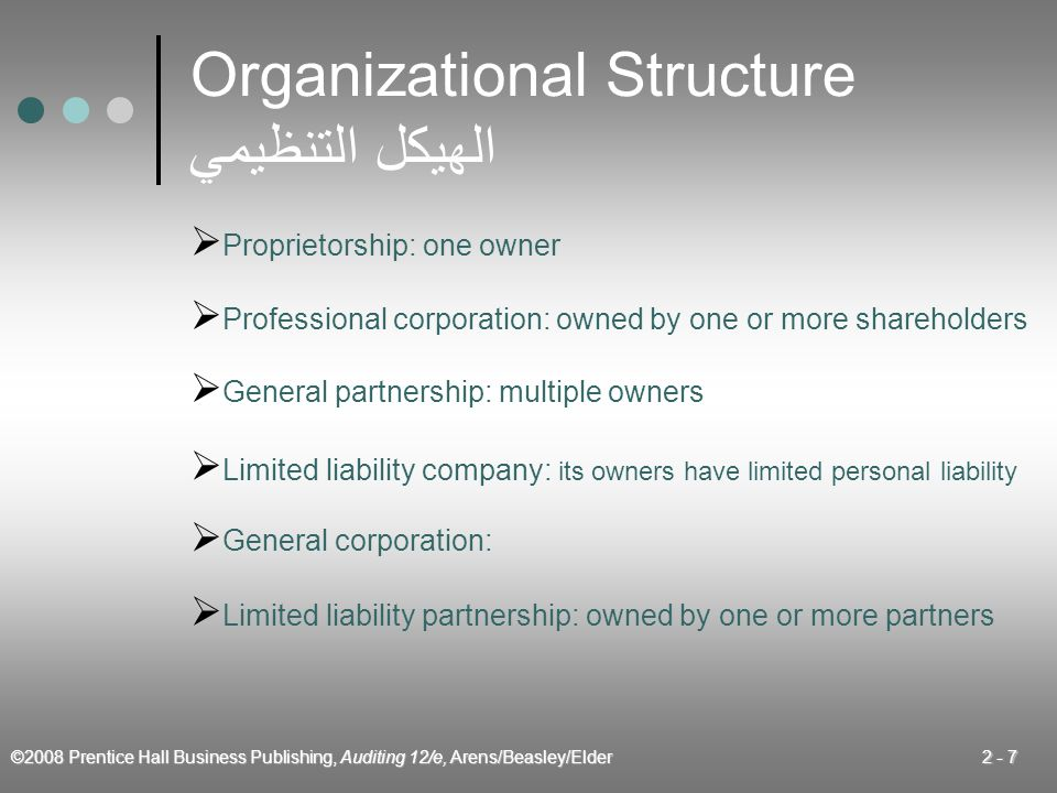 ©2008 Prentice Hall Business Publishing, Auditing 12/e, Arens/Beasley/Elder 2 - 7 Organizational Structure الهيكل التنظيمي  Proprietorship: one owner  Professional corporation: owned by one or more shareholders  General partnership: multiple owners  Limited liability company: its owners have limited personal liability  General corporation:  Limited liability partnership: owned by one or more partners
