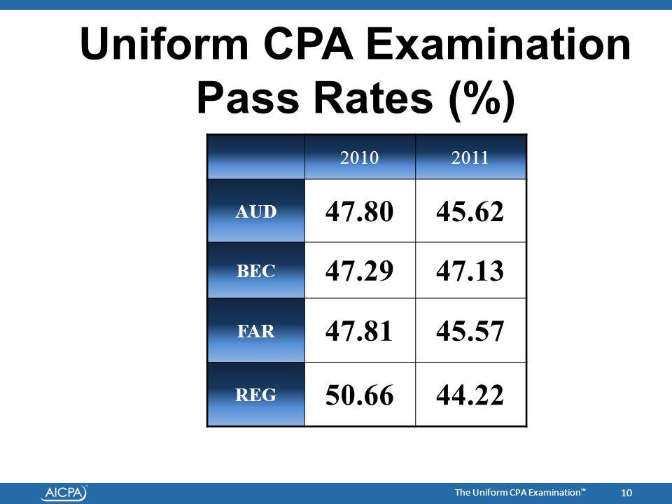 The Uniform CPA Examination ™ 10 Uniform CPA Examination Pass Rates (%) 20102011 AUD 47.8045.62 BEC 47.2947.13 FAR 47.8145.57 REG 50.6644.22
