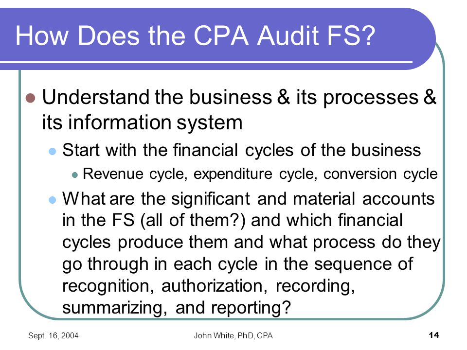 Sept.16, 2004John White, PhD, CPA14 How Does the CPA Audit FS.