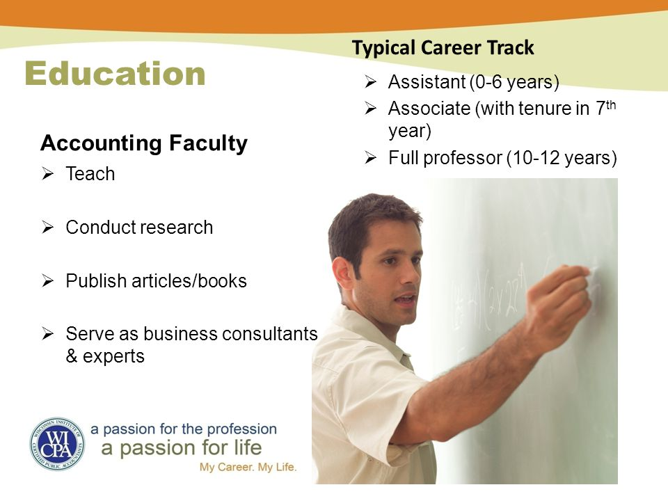 Education Accounting Faculty Typical Career Track  Teach  Conduct research  Publish articles/books  Serve as business consultants & experts  Assistant (0-6 years)  Associate (with tenure in 7 th year)  Full professor (10-12 years)