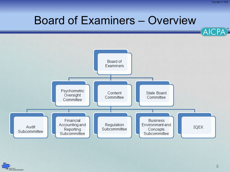 Board of Examiners – Overview Board of Examiners Psychometric Oversight Committee Content Committee Audit Subcommittee Financial Accounting and Reporting Subcommittee Regulation Subcommittee Business Environment and Concepts Subcommittee IQEX State Board Committee 5