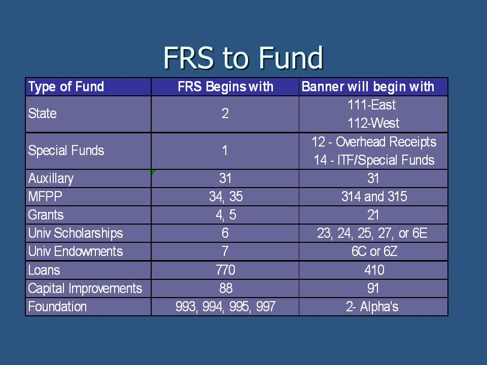 FRS to Fund