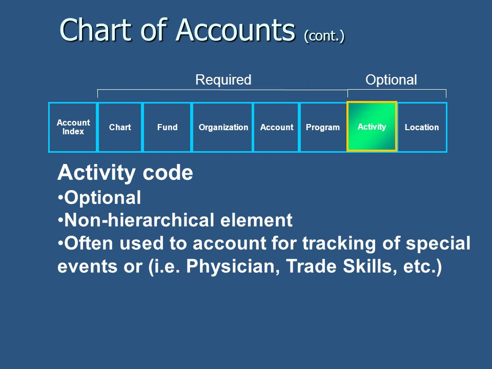 Activity code Optional Non-hierarchical element Often used to account for tracking of special events or (i.e.