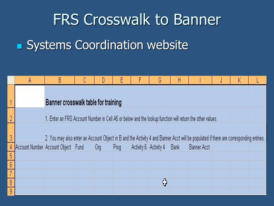 FRS Crosswalk to Banner Systems Coordination website Systems Coordination website