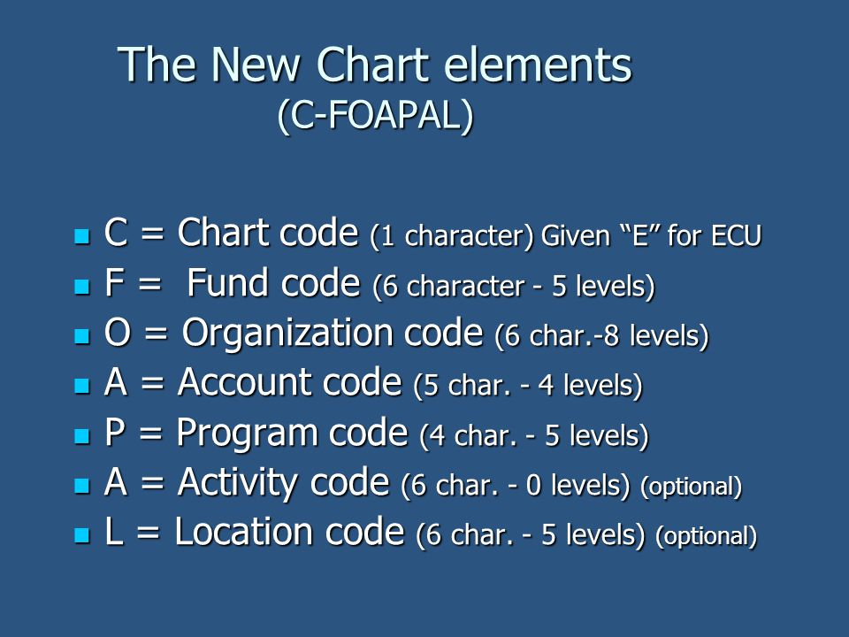 Chart of Accounts Index code 'Shortcut' or 'alias' Can populate all or part of FOAPAL Increases data entry accuracy Account Index ChartFund OrganizationActivityLocationAccountProgram RequiredOptional Account Index