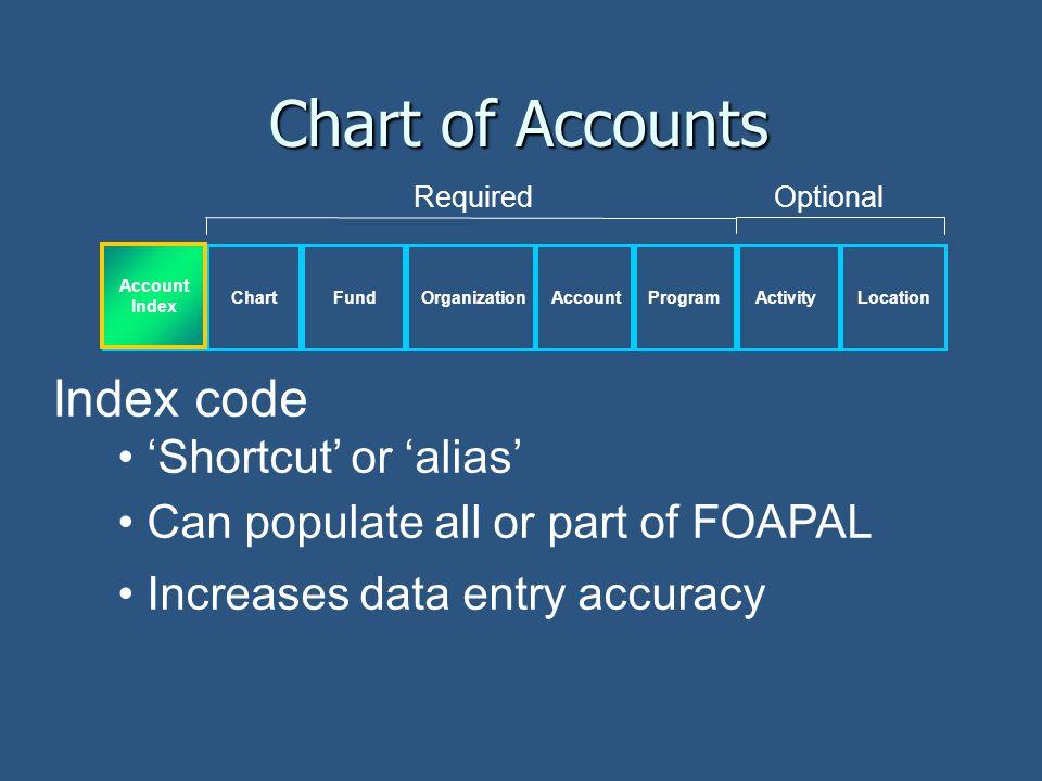 Fund code Self-balancing set of accounts Shows ownership of cash or fund balance Similar to FRS GL Account Chart of Accounts (cont.) Chart E Fund OrganizationActivityLocationAccountProgram RequiredOptional Fund