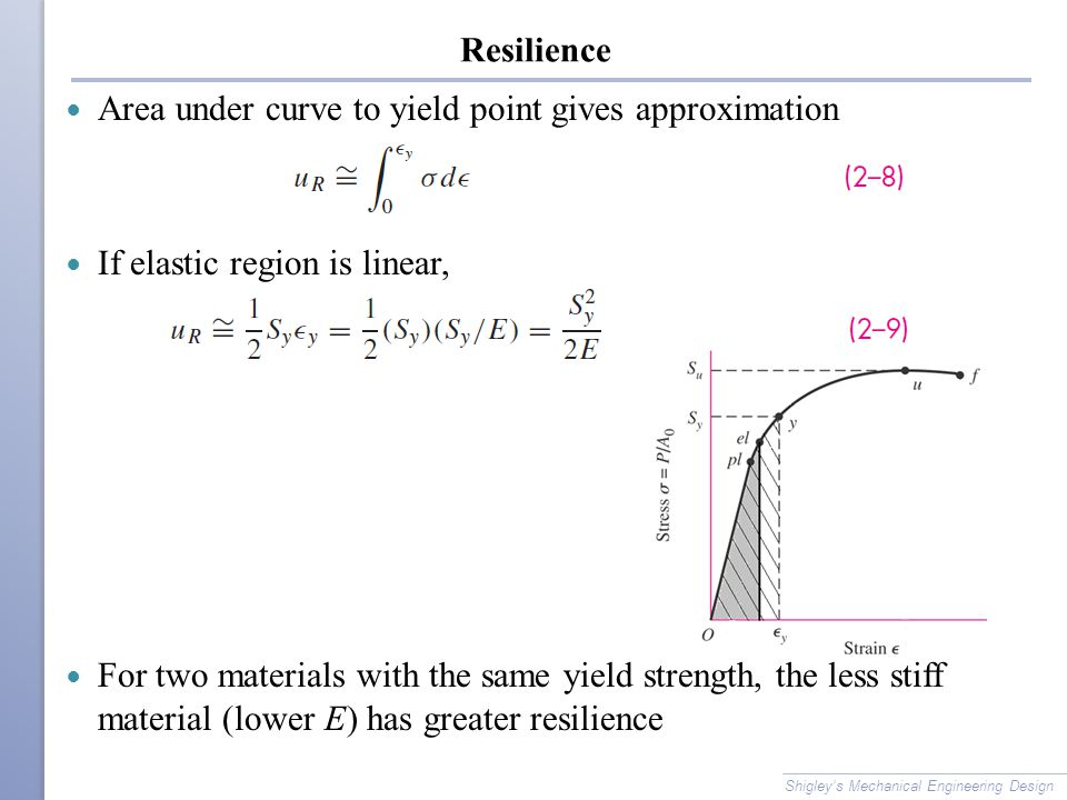 Resilience Area under curve to yield point gives approximation If elastic region is linear, For two materials with the same yield strength, the less s