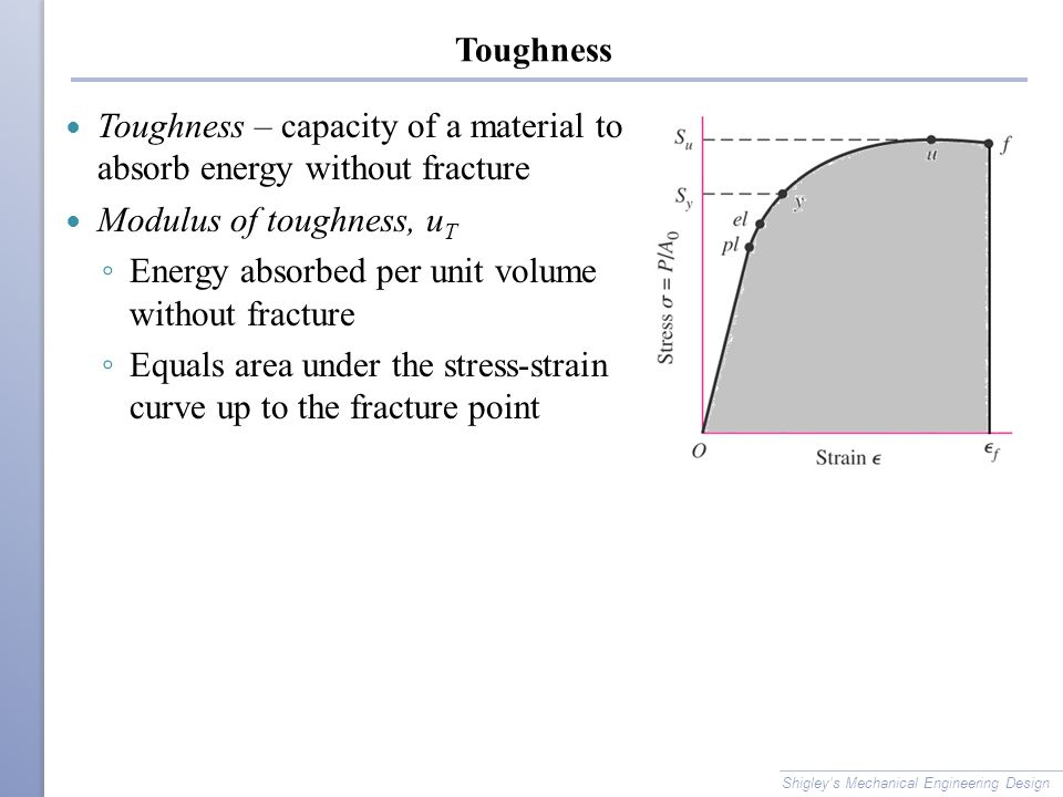 Toughness Toughness – capacity of a material to absorb energy without fracture Modulus of toughness, u T ◦ Energy absorbed per unit volume without fra