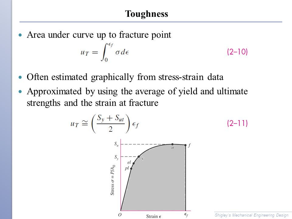 Toughness Area under curve up to fracture point Often estimated graphically from stress-strain data Approximated by using the average of yield and ult