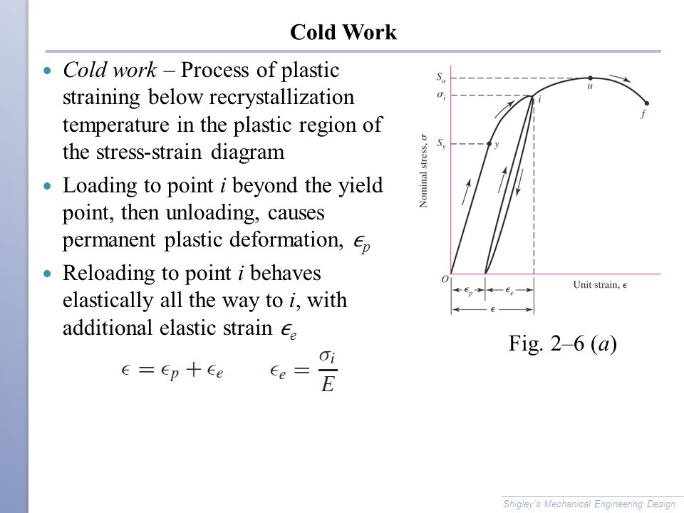 Cold Work Cold work – Process of plastic straining below recrystallization temperature in the plastic region of the stress-strain diagram Loading to p