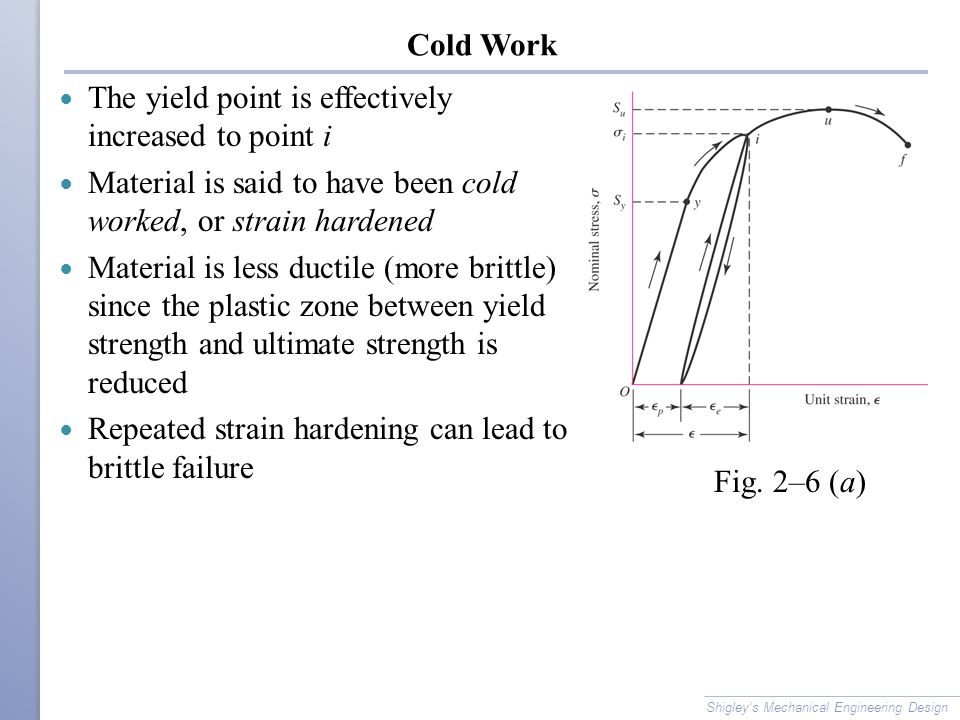 Cold Work The yield point is effectively increased to point i Material is said to have been cold worked, or strain hardened Material is less ductile (