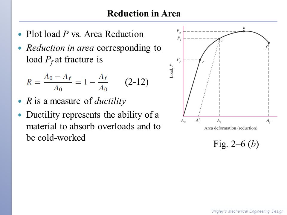 Reduction in Area Plot load P vs. Area Reduction Reduction in area corresponding to load P f at fracture is R is a measure of ductility Ductility repr