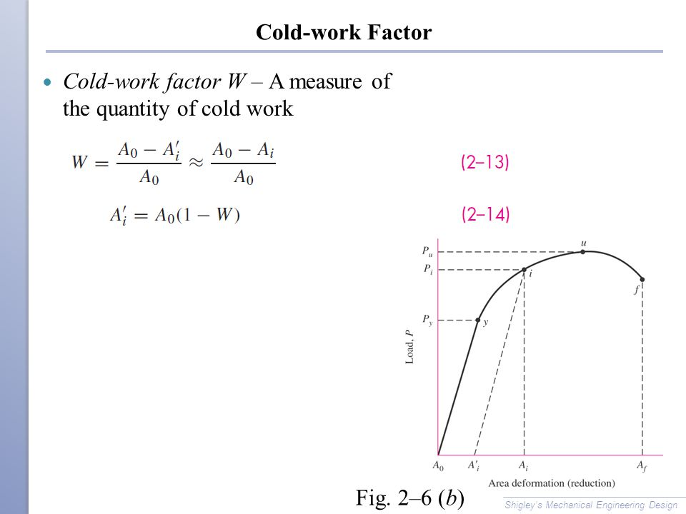 Cold-work Factor Cold-work factor W – A measure of the quantity of cold work Shigley's Mechanical Engineering Design Fig. 2–6 (b)