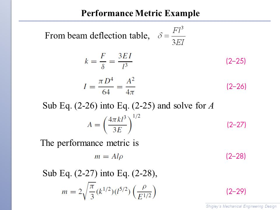 Performance Metric Example Shigley's Mechanical Engineering Design From beam deflection table, Sub Eq. (2-26) into Eq. (2-25) and solve for A The perf