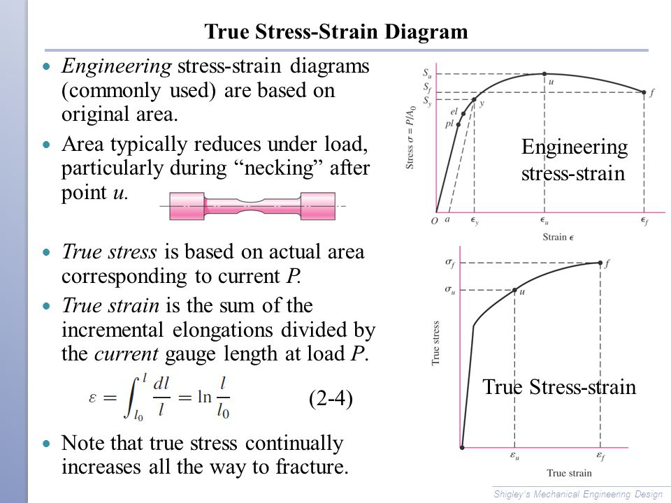 Compression Strength Compression tests are used to obtain compressive strengths.