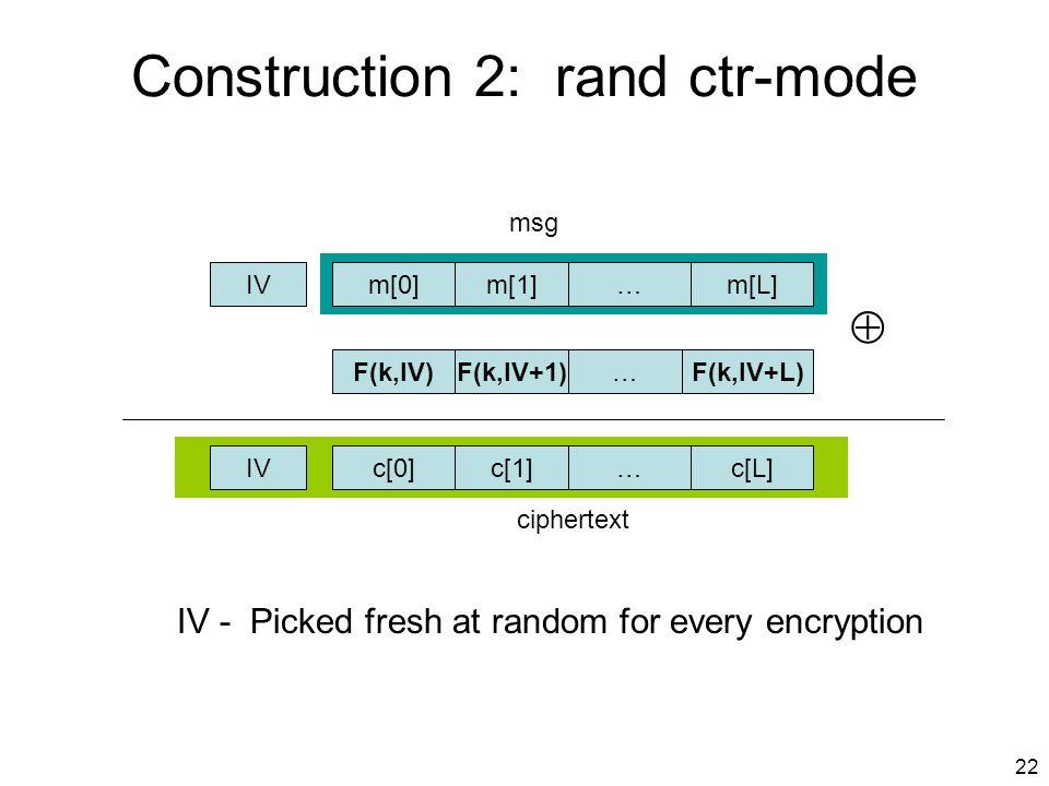 22 Construction 2: rand ctr-mode m[0]m[1]… F(k,IV)F(k,IV+1)… m[L] F(k,IV+L)  c[0]c[1]…c[L] IV IV - Picked fresh at random for every encryption msg ciphertext
