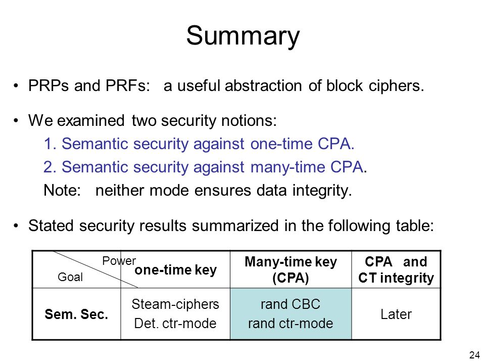 24 Summary PRPs and PRFs: a useful abstraction of block ciphers.
