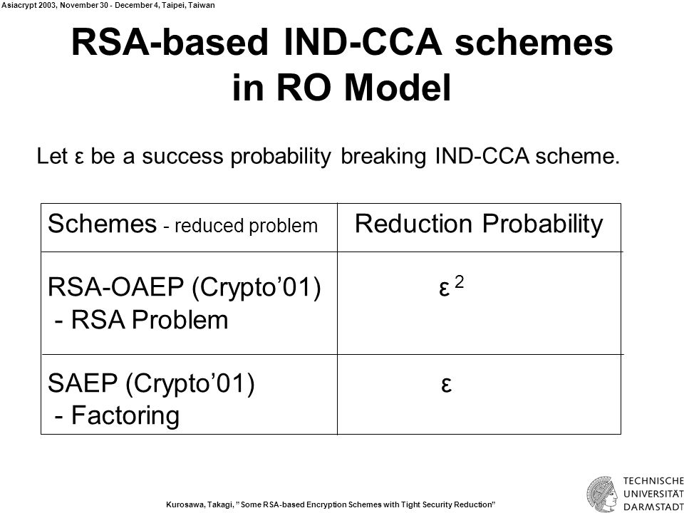 Kurosawa, Takagi, Some RSA-based Encryption Schemes with Tight Security Reduction Asiacrypt 2003, November 30 - December 4, Taipei, Taiwan RSA-based IND-CCA schemes in RO Model Schemes - reduced problem Reduction Probability RSA-OAEP (Crypto'01) ε 2 - RSA Problem SAEP (Crypto'01) ε - Factoring Let ε be a success probability breaking IND-CCA scheme.